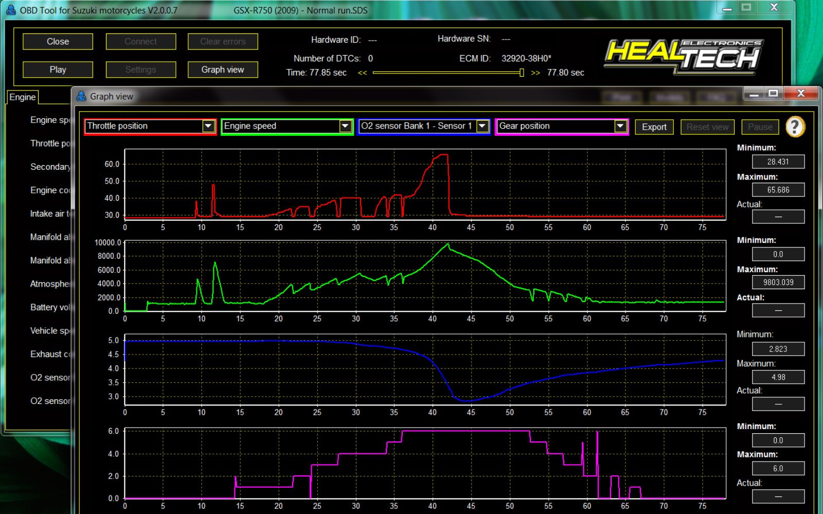OBD Tool graph view